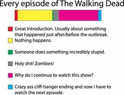 LOVE this show! - meme