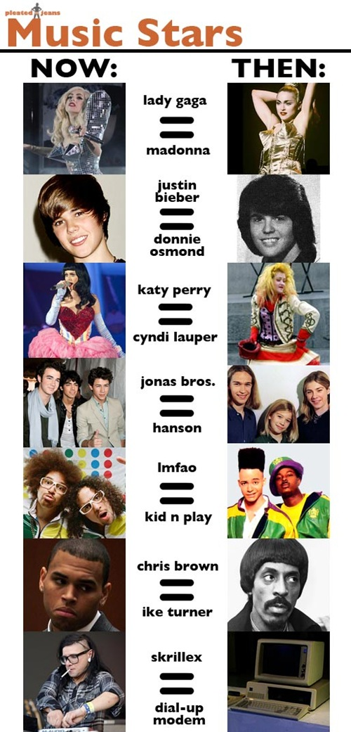 now and then singers and lesbians (JB) - meme